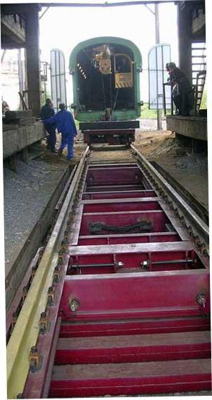 Железнодорожные весы Курс на тензометрических датчиках КАС